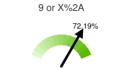 Nine or better